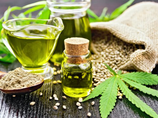 Hemp Oil and its Components Work