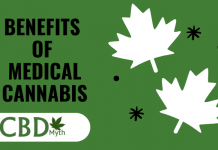 Benefits Of Medical Cannabis
